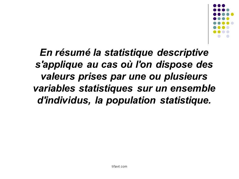 En résumé la statistique descriptive s'applique au cas où l'on dispose des valeurs prises par une ou plusieurs variables statistiques sur un ensemble