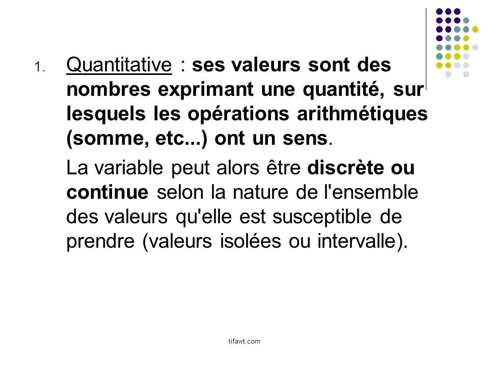 1. Quantitative : ses valeurs sont des nombres exprimant une quantité, sur lesquels les opérations arithmétiques (somme, etc...) ont un sens. La varia
