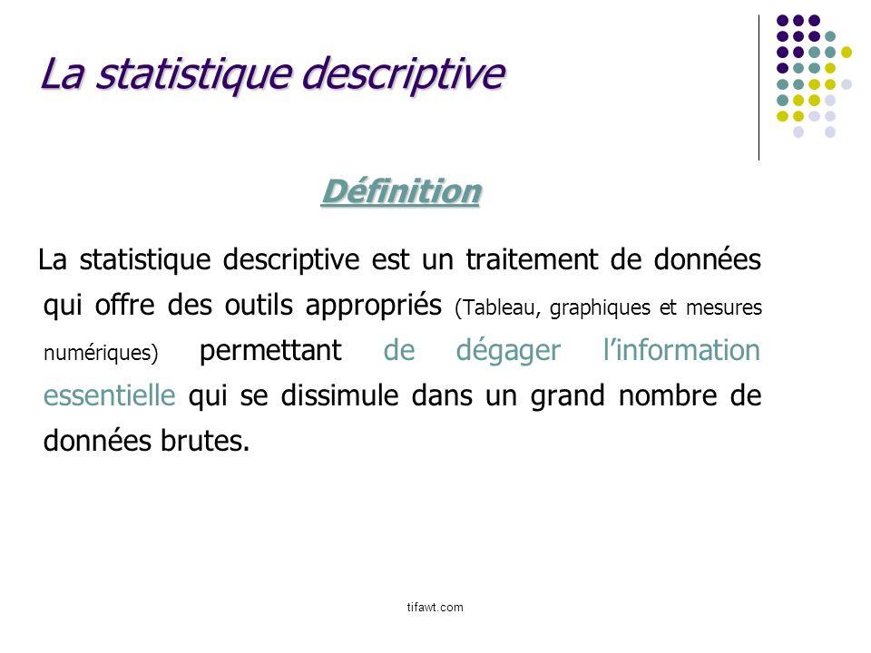 La statistique descriptive Définition La statistique descriptive est un traitement de données qui offre des outils appropriés (Tableau, graphiques et