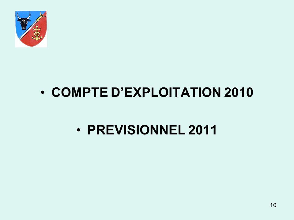 10 COMPTE DEXPLOITATION 2010 PREVISIONNEL 2011