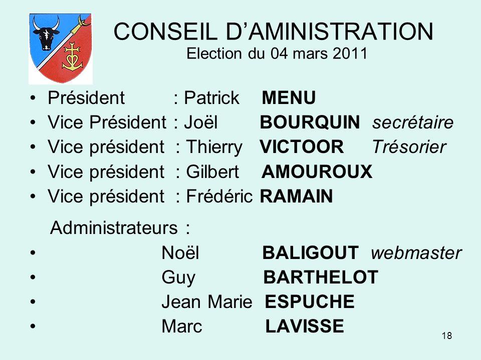 18 CONSEIL DAMINISTRATION Election du 04 mars 2011 Président : Patrick MENU Vice Président : Joël BOURQUIN secrétaire Vice président: Thierry VICTOOR