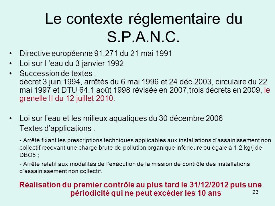23 Le contexte réglementaire du S.P.A.N.C. Directive européenne 91.271 du 21 mai 1991 Loi sur l eau du 3 janvier 1992 Succession de textes : décret 3