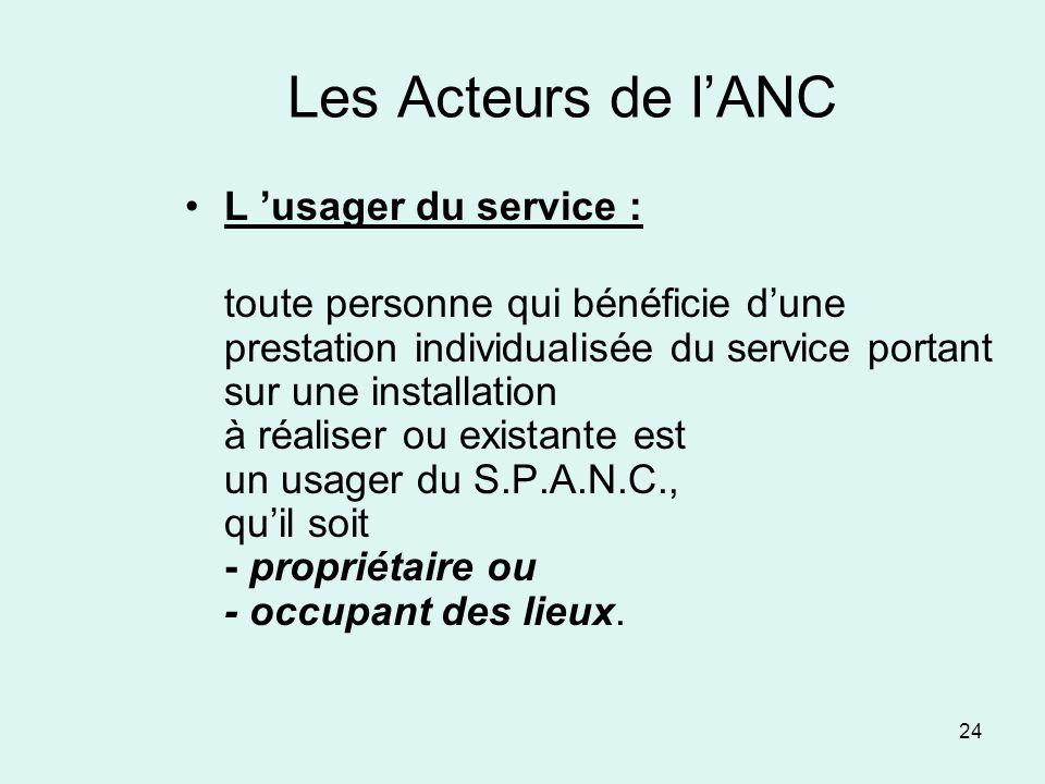 24 Les Acteurs de lANC L usager du service : toute personne qui bénéficie dune prestation individualisée du service portant sur une installation à réa
