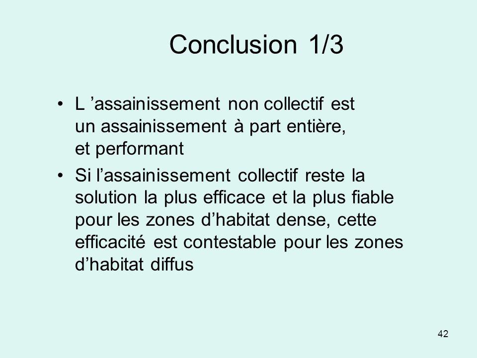 42 Conclusion 1/3 L assainissement non collectif est un assainissement à part entière, et performant Si lassainissement collectif reste la solution la