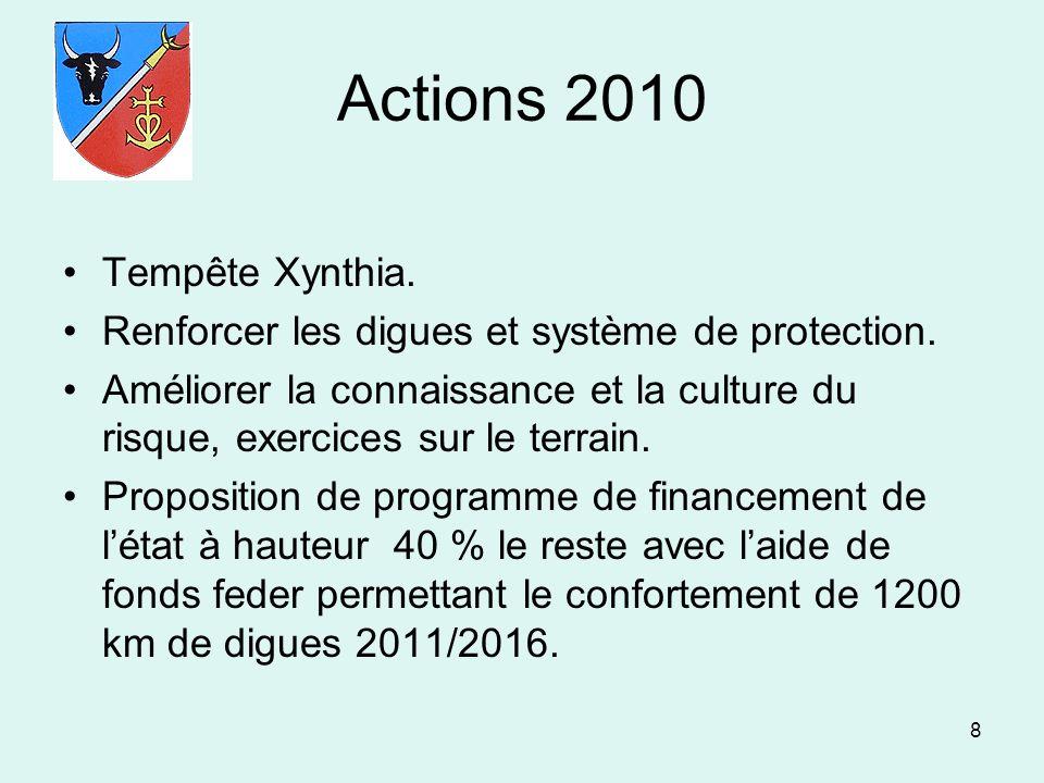 8 Actions 2010 Tempête Xynthia. Renforcer les digues et système de protection. Améliorer la connaissance et la culture du risque, exercices sur le ter