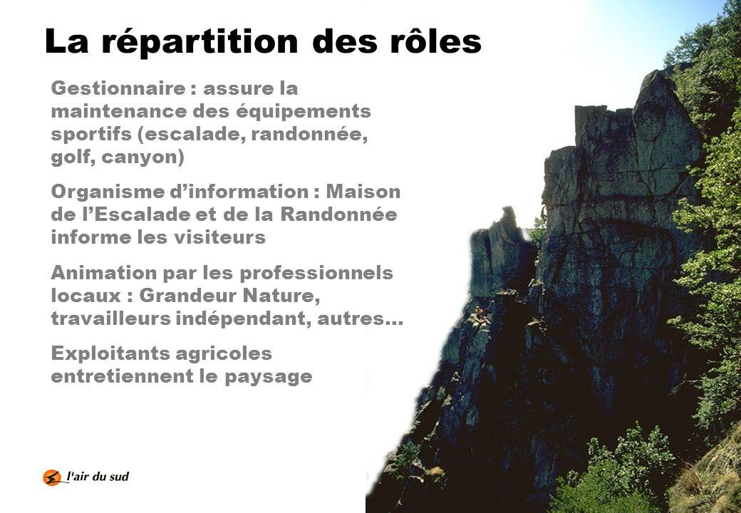 La répartition des rôles Gestionnaire : assure la maintenance des équipements sportifs (escalade, randonnée, golf, canyon) Organisme dinformation : Ma