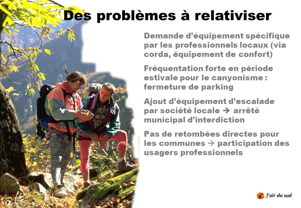 Des problèmes à relativiser Demande déquipement spécifique par les professionnels locaux (via corda, équipement de confort) Fréquentation forte en pér