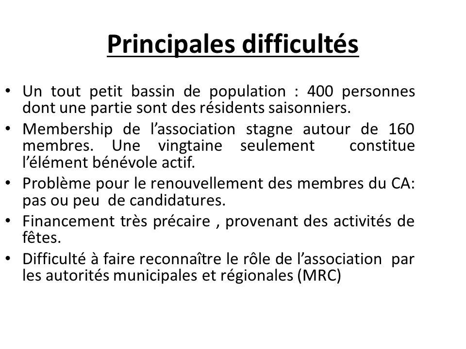 Principales difficultés Un tout petit bassin de population : 400 personnes dont une partie sont des résidents saisonniers. Membership de lassociation