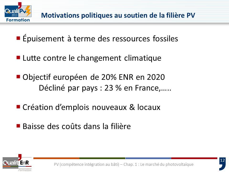 12 PV (compétence intégration au bâti) – Chap. 1 : Le marché du photovoltaïque Motivations politiques au soutien de la filière PV Épuisement à terme d