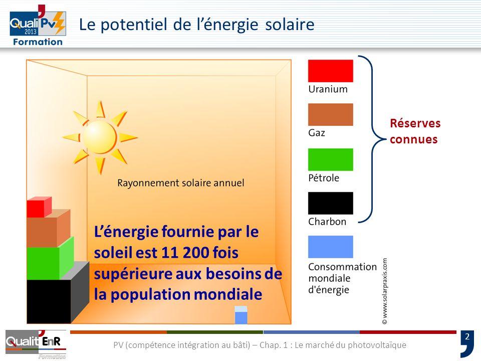 2 Lénergie fournie par le soleil est 11 200 fois supérieure aux besoins de la population mondiale Le potentiel de lénergie solaire Réserves connues PV