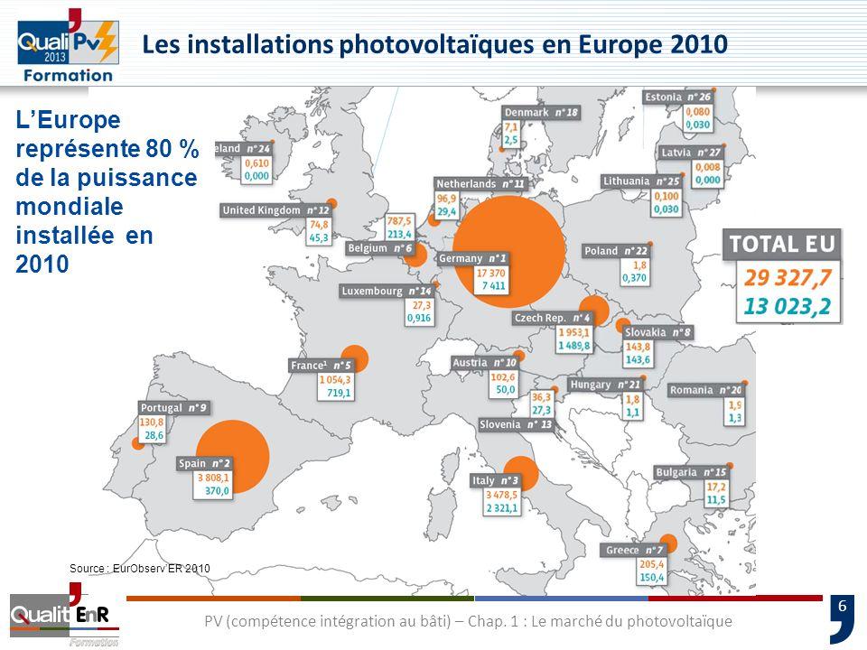 6 Les installations photovoltaïques en Europe 2010 Source : EurObservER 2010 LEurope représente 80 % de la puissance mondiale installée en 2010 PV (co