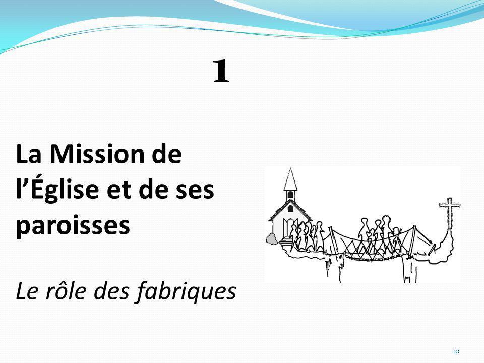 La Mission de lÉglise et de ses paroisses Le rôle des fabriques 10 1
