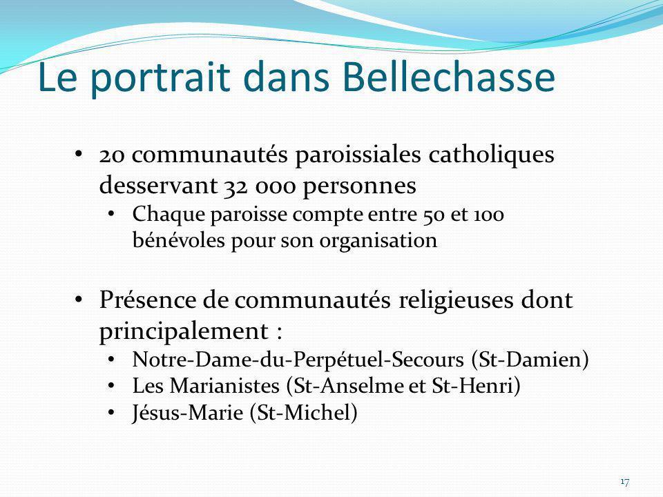 Le portrait dans Bellechasse 17 20 communautés paroissiales catholiques desservant 32 000 personnes Chaque paroisse compte entre 50 et 100 bénévoles p
