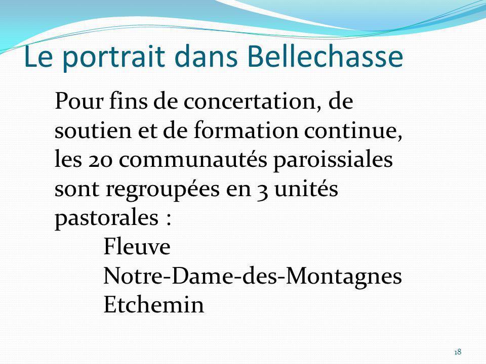 Le portrait dans Bellechasse 18 Pour fins de concertation, de soutien et de formation continue, les 20 communautés paroissiales sont regroupées en 3 u