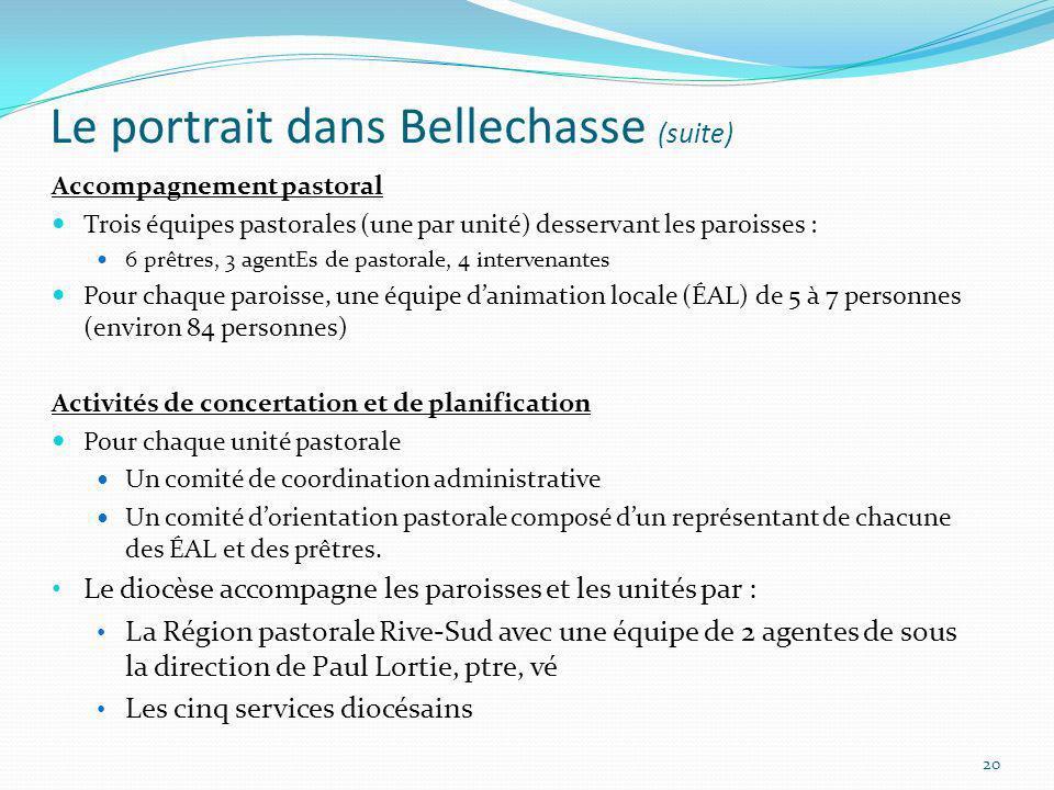 Le portrait dans Bellechasse (suite) Accompagnement pastoral Trois équipes pastorales (une par unité) desservant les paroisses : 6 prêtres, 3 agentEs
