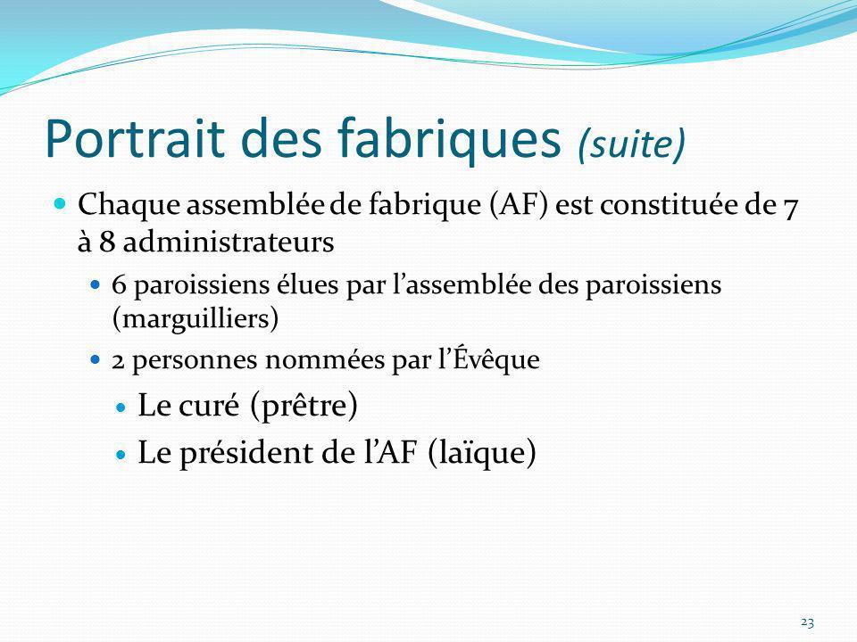Portrait des fabriques (suite) Chaque assemblée de fabrique (AF) est constituée de 7 à 8 administrateurs 6 paroissiens élues par lassemblée des parois