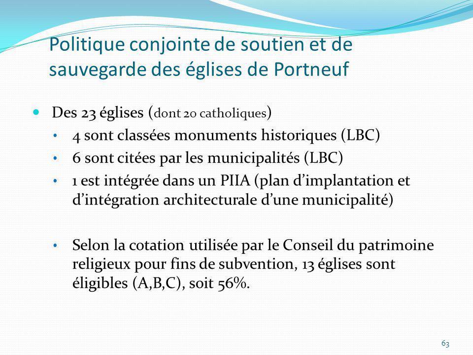 Politique conjointe de soutien et de sauvegarde des églises de Portneuf Des 23 églises ( dont 20 catholiques ) 4 sont classées monuments historiques (