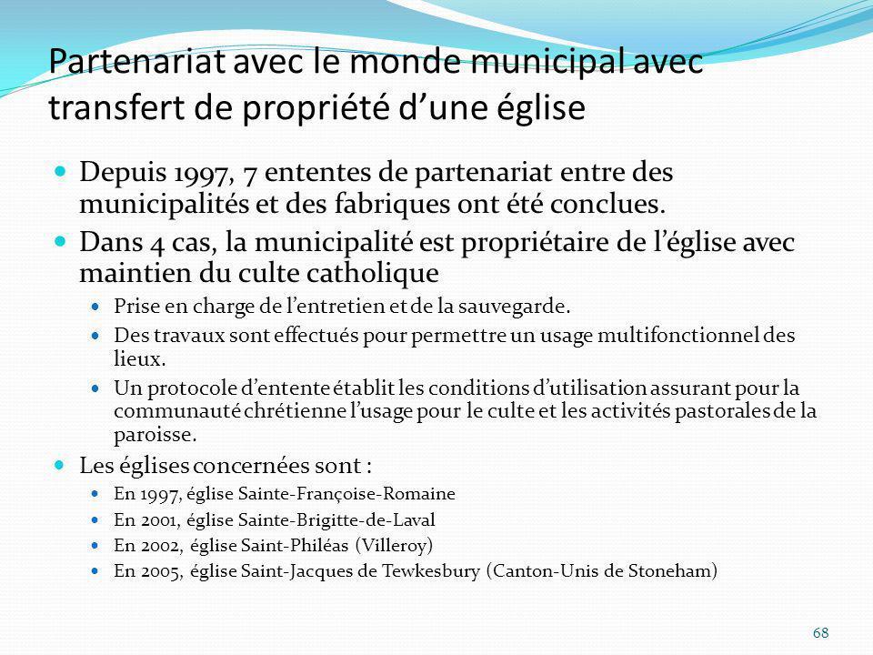 Partenariat avec le monde municipal avec transfert de propriété dune église Depuis 1997, 7 ententes de partenariat entre des municipalités et des fabr