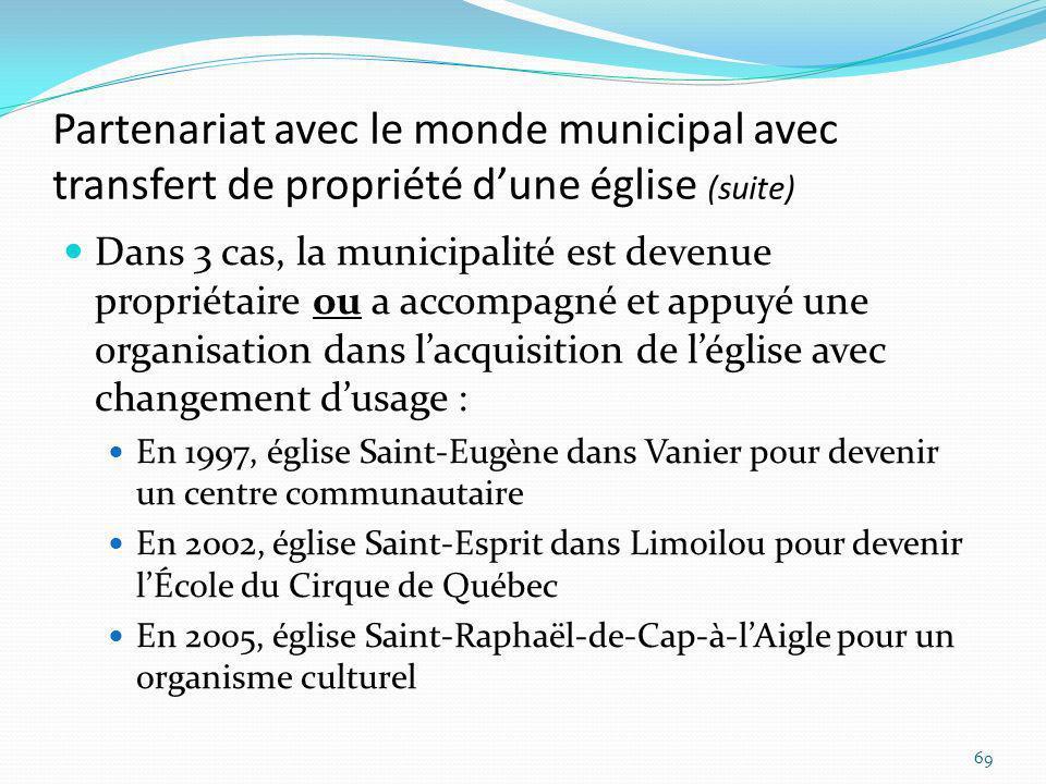 Partenariat avec le monde municipal avec transfert de propriété dune église (suite) Dans 3 cas, la municipalité est devenue propriétaire ou a accompag