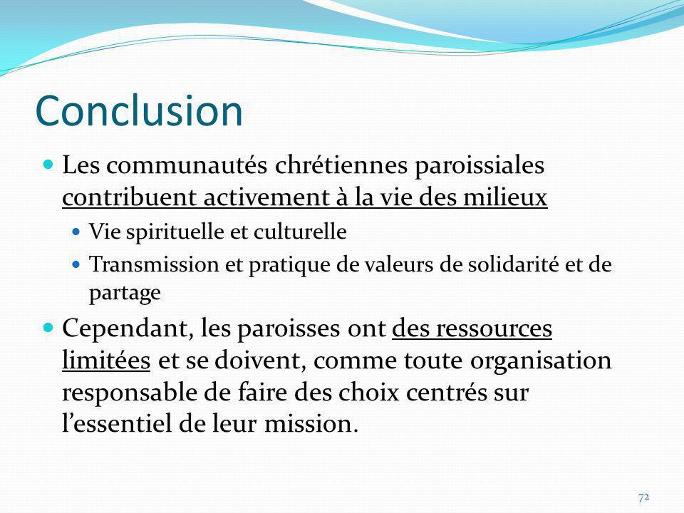 Conclusion Les communautés chrétiennes paroissiales contribuent activement à la vie des milieux Vie spirituelle et culturelle Transmission et pratique