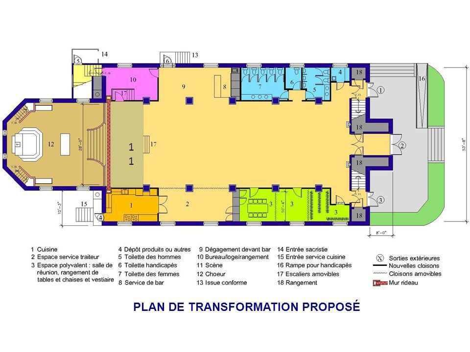 PLAN DE TRANSFORMATION PROPOSÉ 1