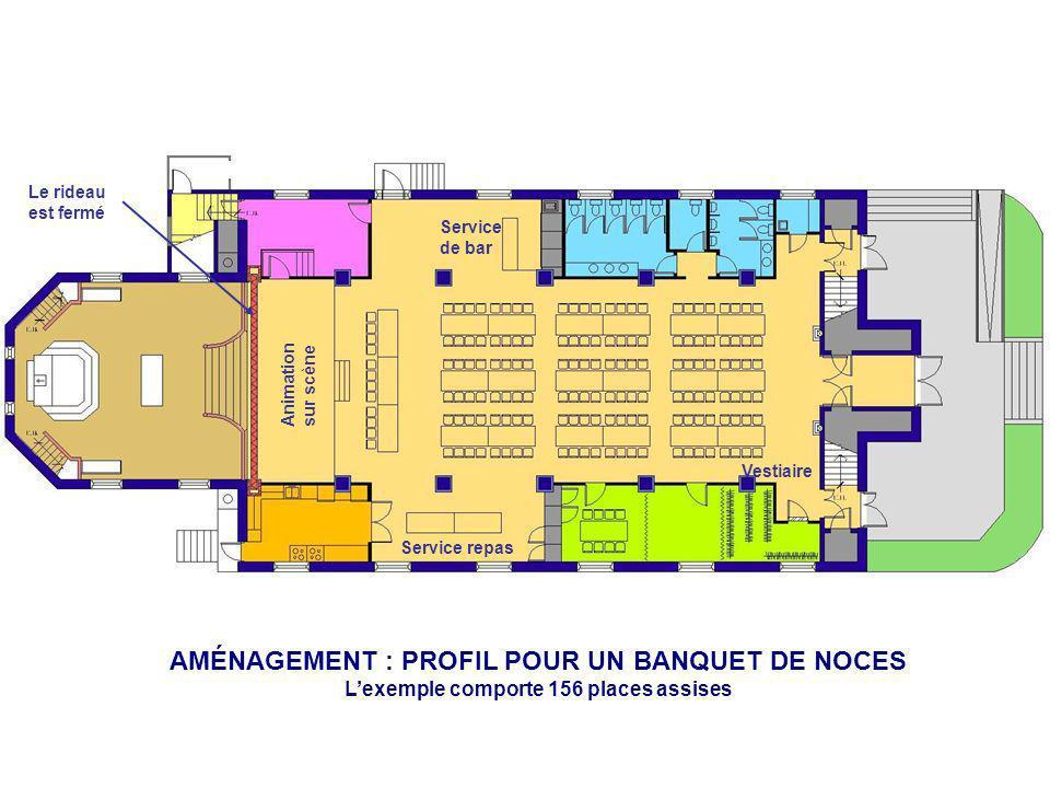 AMÉNAGEMENT : PROFIL POUR UN BANQUET DE NOCES Lexemple comporte 156 places assises Le rideau est fermé Animation sur scène Service repas Service de ba