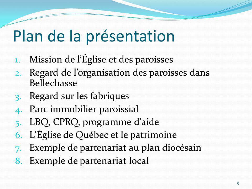 Plan de la présentation 1. Mission de lÉglise et des paroisses 2. Regard de lorganisation des paroisses dans Bellechasse 3. Regard sur les fabriques 4