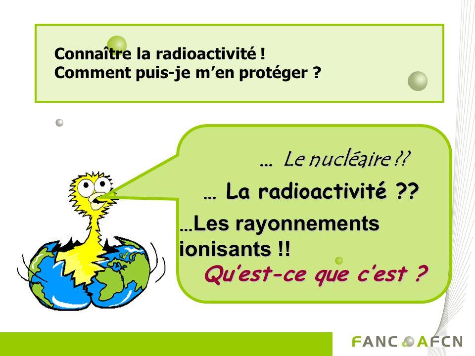 … Le nucléaire ?? … Le nucléaire ?? … La radioactivité ?? … La radioactivité ?? … Les rayonnements ionisants !! Quest-ce que cest ? Quest-ce que cest