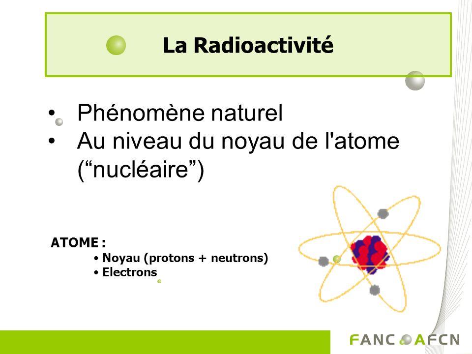 Phénomène naturel Au niveau du noyau de l'atome (nucléaire) ATOME : Noyau (protons + neutrons) Electrons La Radioactivité