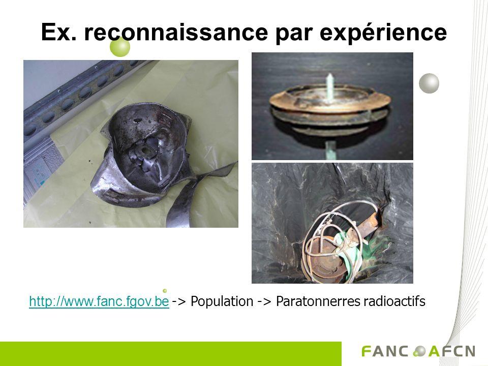 http://www.fanc.fgov.behttp://www.fanc.fgov.be -> Population -> Paratonnerres radioactifs Ex. reconnaissance par expérience