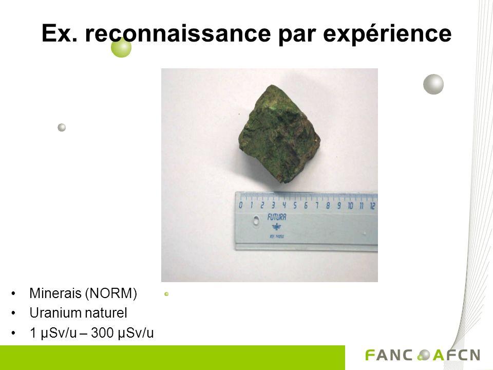 Minerais (NORM) Uranium naturel 1 µSv/u – 300 µSv/u Ex. reconnaissance par expérience