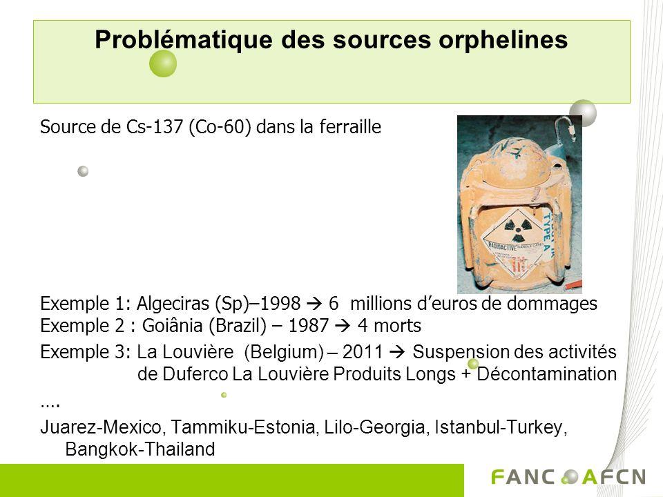 Problématique des sources orphelines Source de Cs-137 (Co-60) dans la ferraille Exemple 1: Algeciras (Sp)–1998 6 millions deuros de dommages Exemple 2