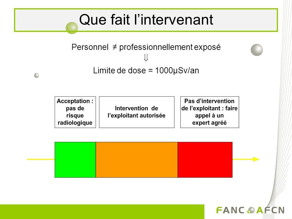 Personnel professionnellement exposé Limite de dose = 1000µSv/an Que fait lintervenant