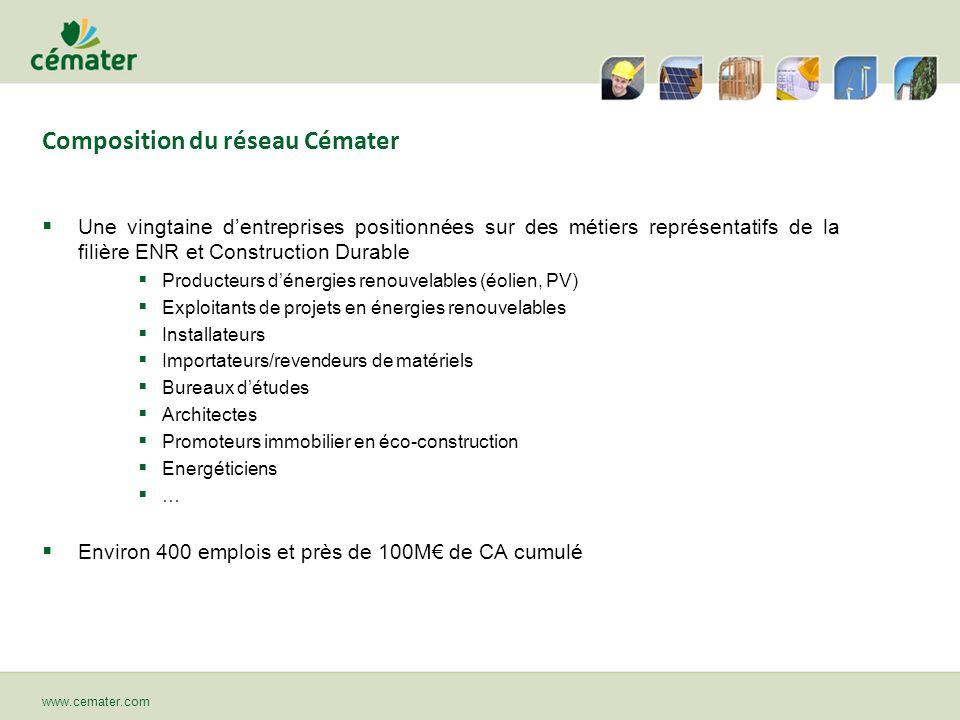Composition du réseau Cémater Une vingtaine dentreprises positionnées sur des métiers représentatifs de la filière ENR et Construction Durable Product