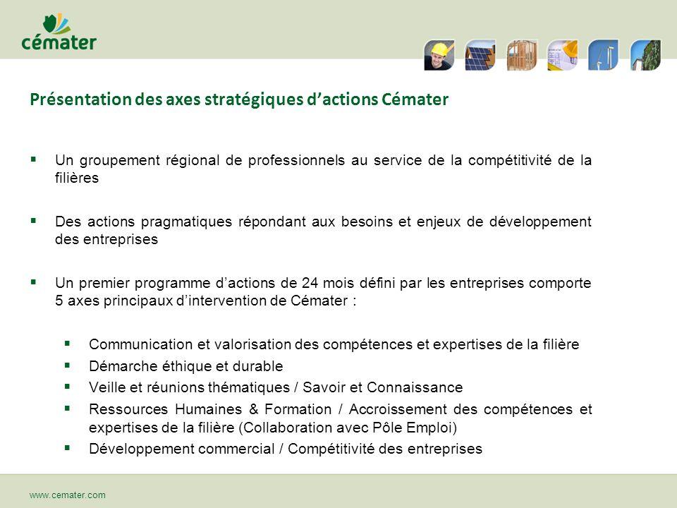 Présentation des axes stratégiques dactions Cémater Un groupement régional de professionnels au service de la compétitivité de la filières Des actions