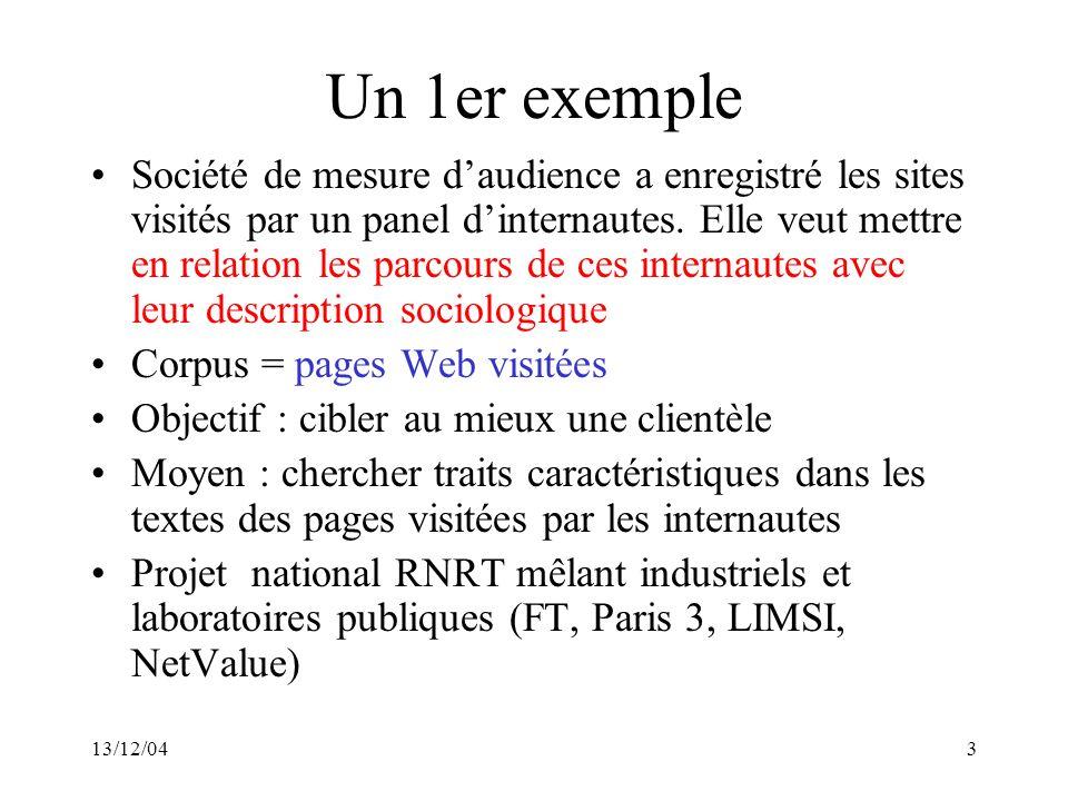 13/12/043 Un 1er exemple Société de mesure daudience a enregistré les sites visités par un panel dinternautes. Elle veut mettre en relation les parcou