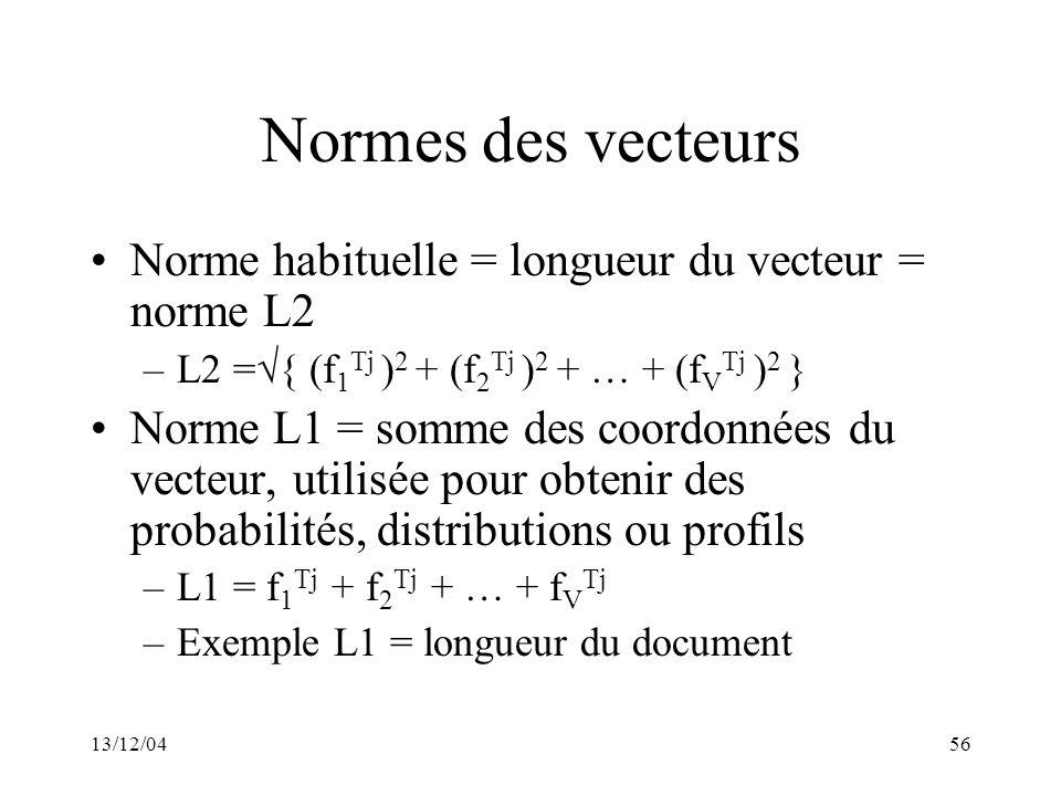 13/12/0456 Normes des vecteurs Norme habituelle = longueur du vecteur = norme L2 –L2 ={ (f 1 Tj ) 2 + (f 2 Tj ) 2 + … + (f V Tj ) 2 } Norme L1 = somme