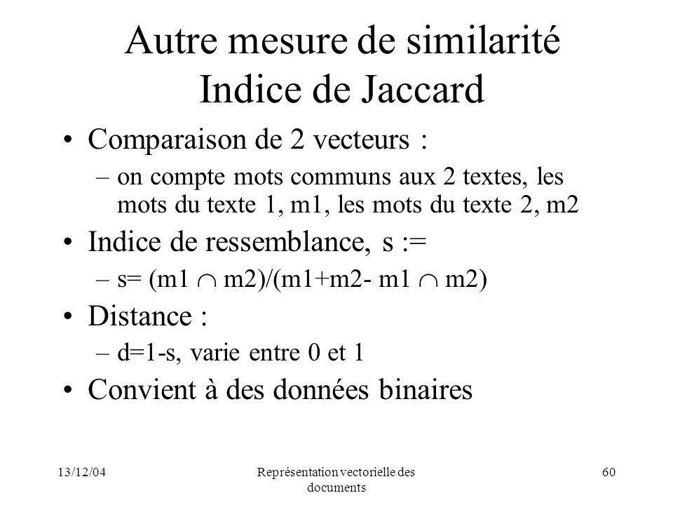 13/12/04Représentation vectorielle des documents 60 Autre mesure de similarité Indice de Jaccard Comparaison de 2 vecteurs : –on compte mots communs a