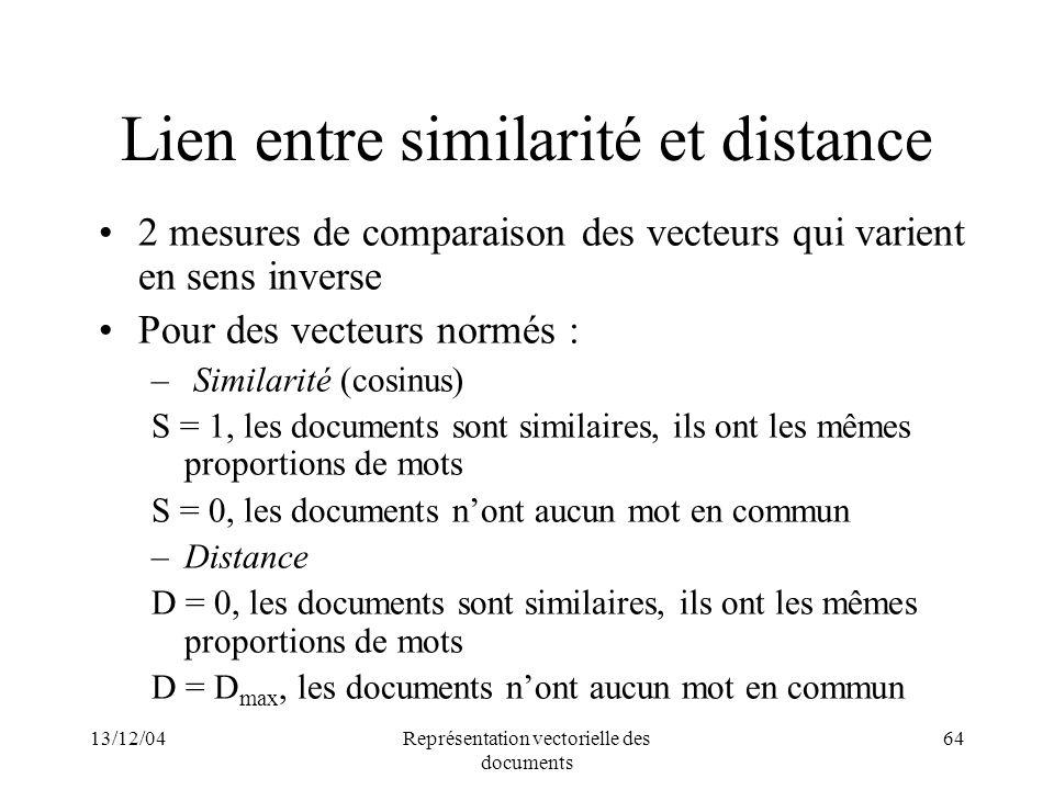 13/12/04Représentation vectorielle des documents 64 Lien entre similarité et distance 2 mesures de comparaison des vecteurs qui varient en sens invers