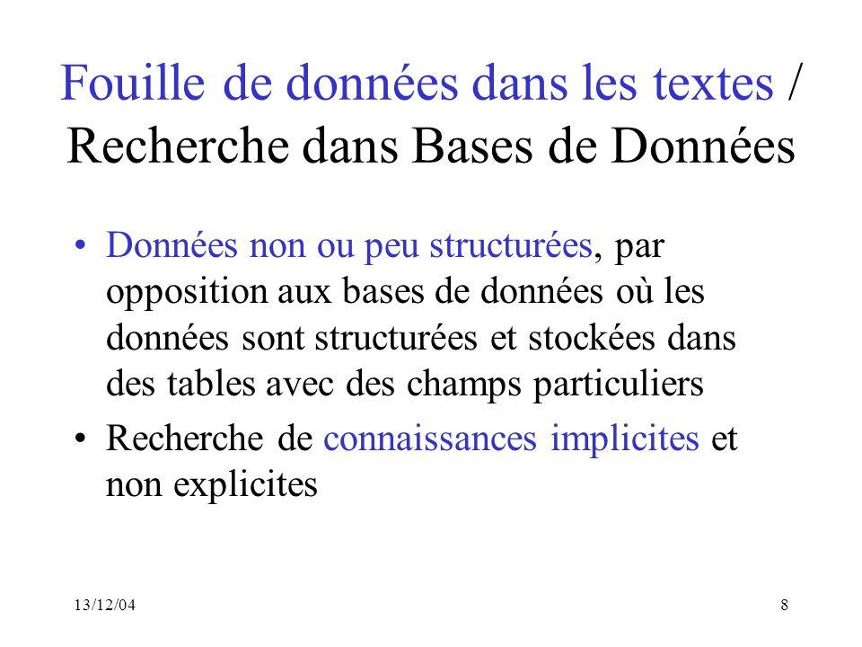 13/12/048 Fouille de données dans les textes / Recherche dans Bases de Données Données non ou peu structurées, par opposition aux bases de données où