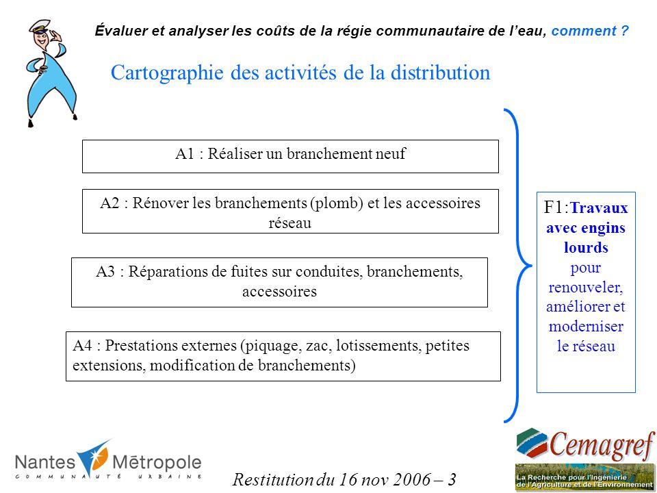 Restitution du 16 nov 2006 – 4 Évaluer et analyser les coûts de la régie communautaire de leau, comment .