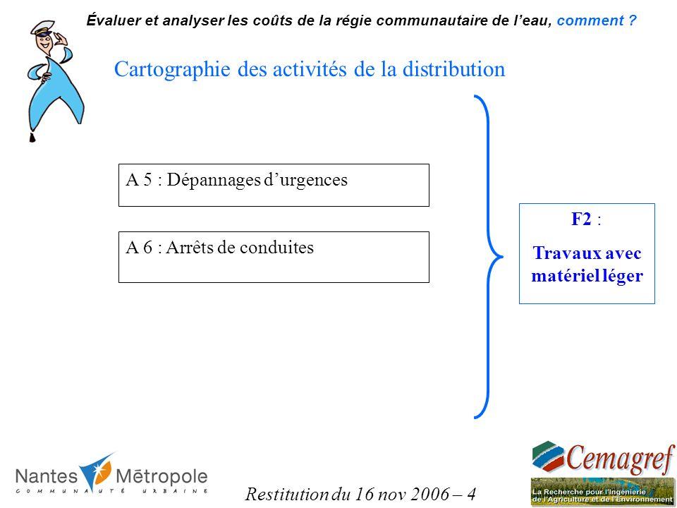 Restitution du 16 nov 2006 – 4 Évaluer et analyser les coûts de la régie communautaire de leau, comment ? Cartographie des activités de la distributio
