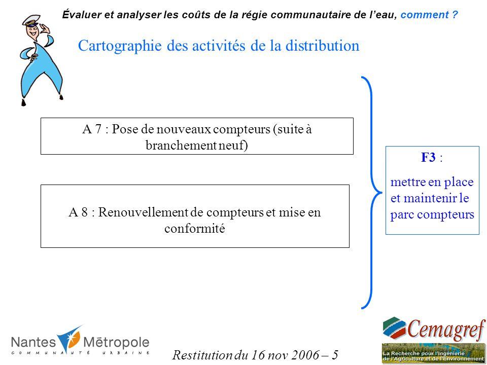 Restitution du 16 nov 2006 – 5 Évaluer et analyser les coûts de la régie communautaire de leau, comment ? Cartographie des activités de la distributio