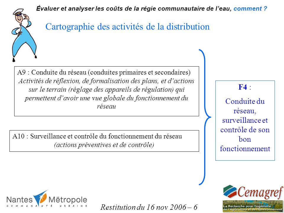 Restitution du 16 nov 2006 – 6 Évaluer et analyser les coûts de la régie communautaire de leau, comment ? Cartographie des activités de la distributio