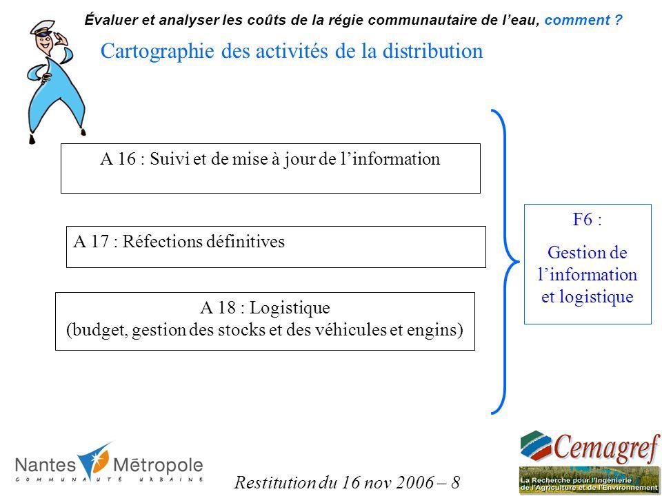 Restitution du 16 nov 2006 – 8 Évaluer et analyser les coûts de la régie communautaire de leau, comment ? Cartographie des activités de la distributio