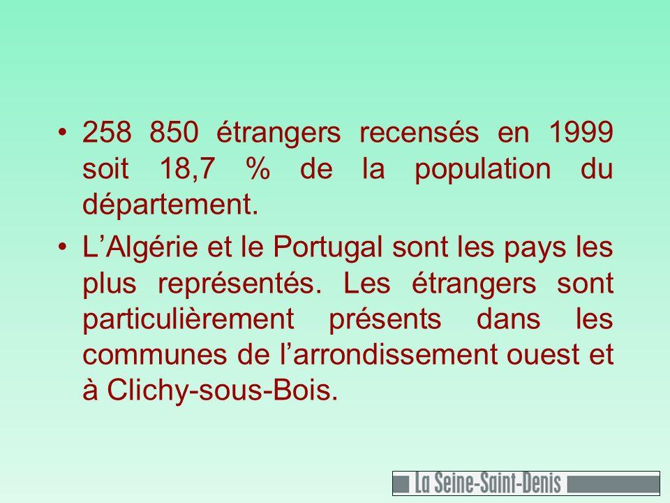258 850 étrangers recensés en 1999 soit 18,7 % de la population du département.