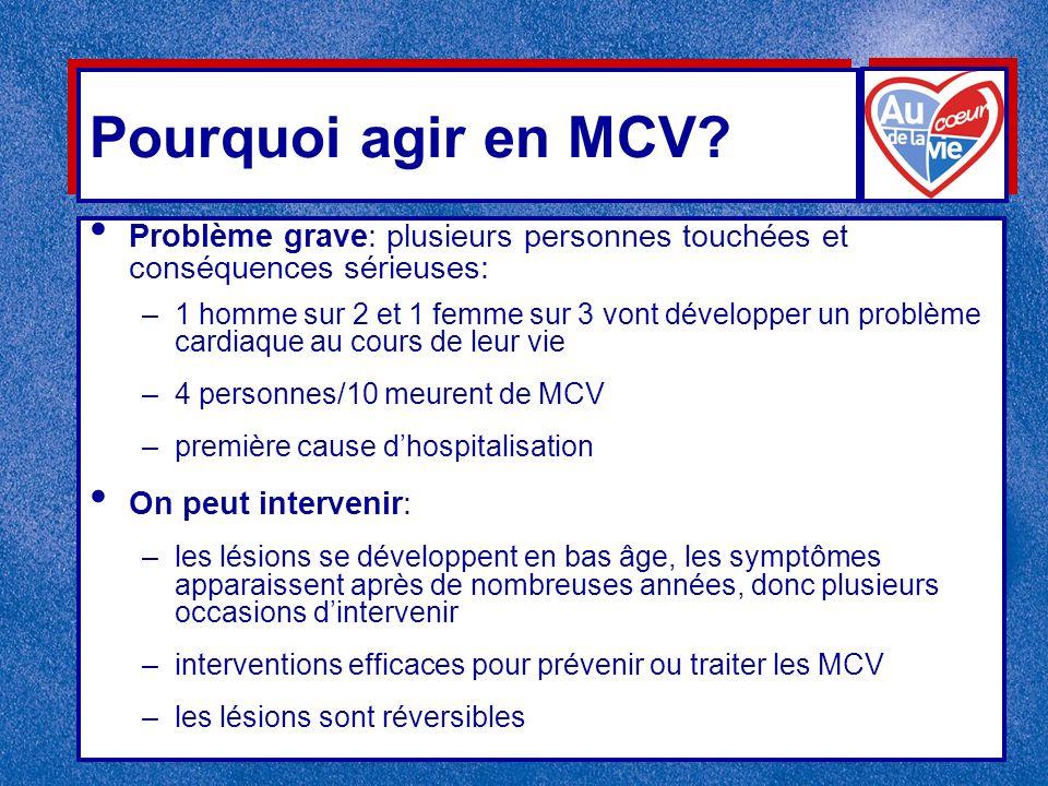 Pourquoi agir en MCV.