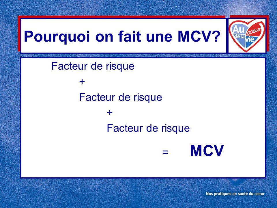Pourquoi on fait une MCV? Facteur de risque + + = MCV