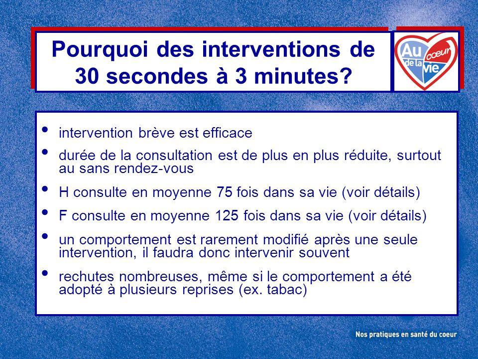 Pourquoi des interventions de 30 secondes à 3 minutes.