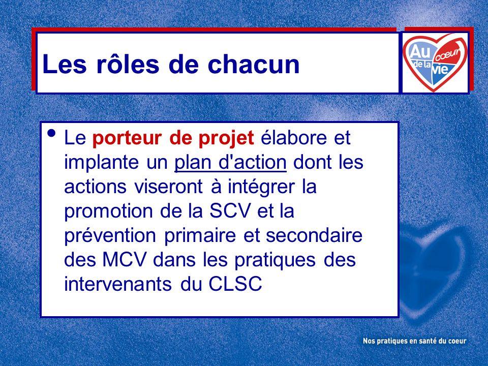 Les rôles de chacun Le porteur de projet élabore et implante un plan d action dont les actions viseront à intégrer la promotion de la SCV et la prévention primaire et secondaire des MCV dans les pratiques des intervenants du CLSC